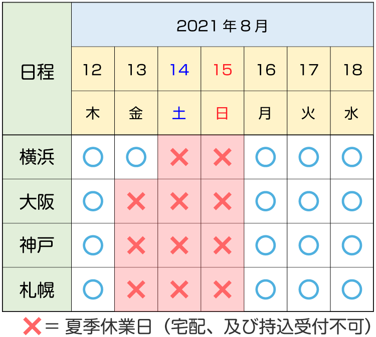 【重要】2021年夏季休業日のお知らせ