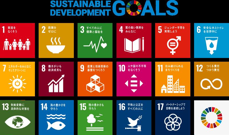 SDGs(Sustainable Development Goals:持続可能な開発目標)